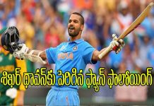 shikhar dhawan getting huge fan following