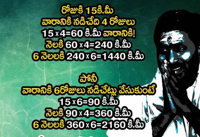 Ys-jagan-Padayatra-Schedule
