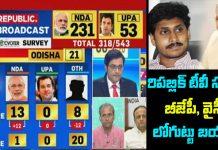 Republic TV Survey on India YSRCP wins 2019 elections