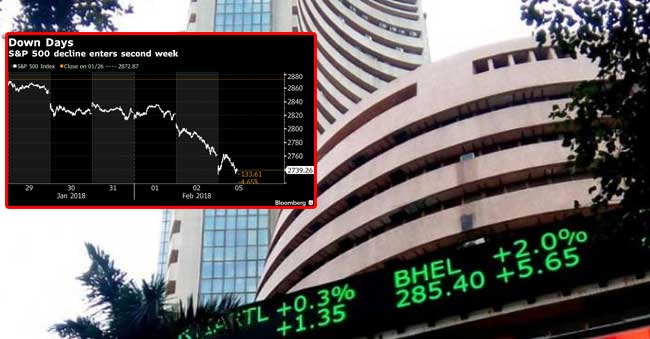 Stock Market down again due to Karnataka election results