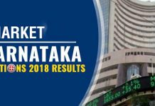Stock Market down due to Karnataka elections results