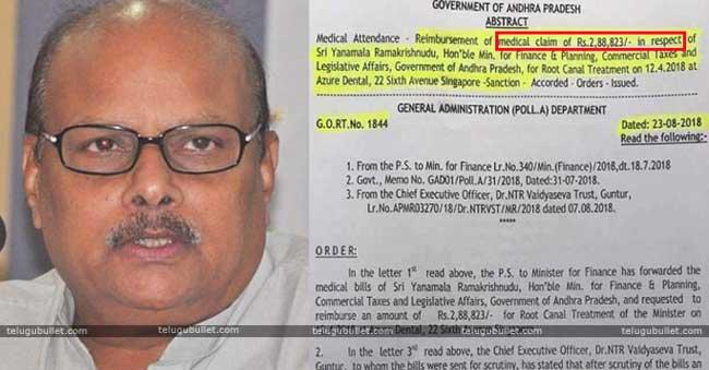 Rs 2.88 Lakh For AP Finance Minister Yanamala Ramakrishna Tooth Treatment